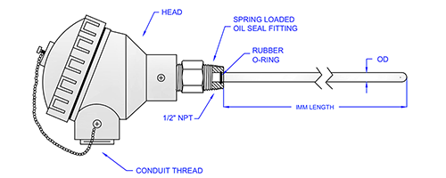 Oil Seal Thermocouple